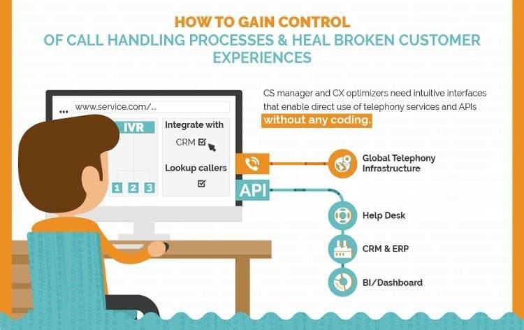 gain_control_750x472