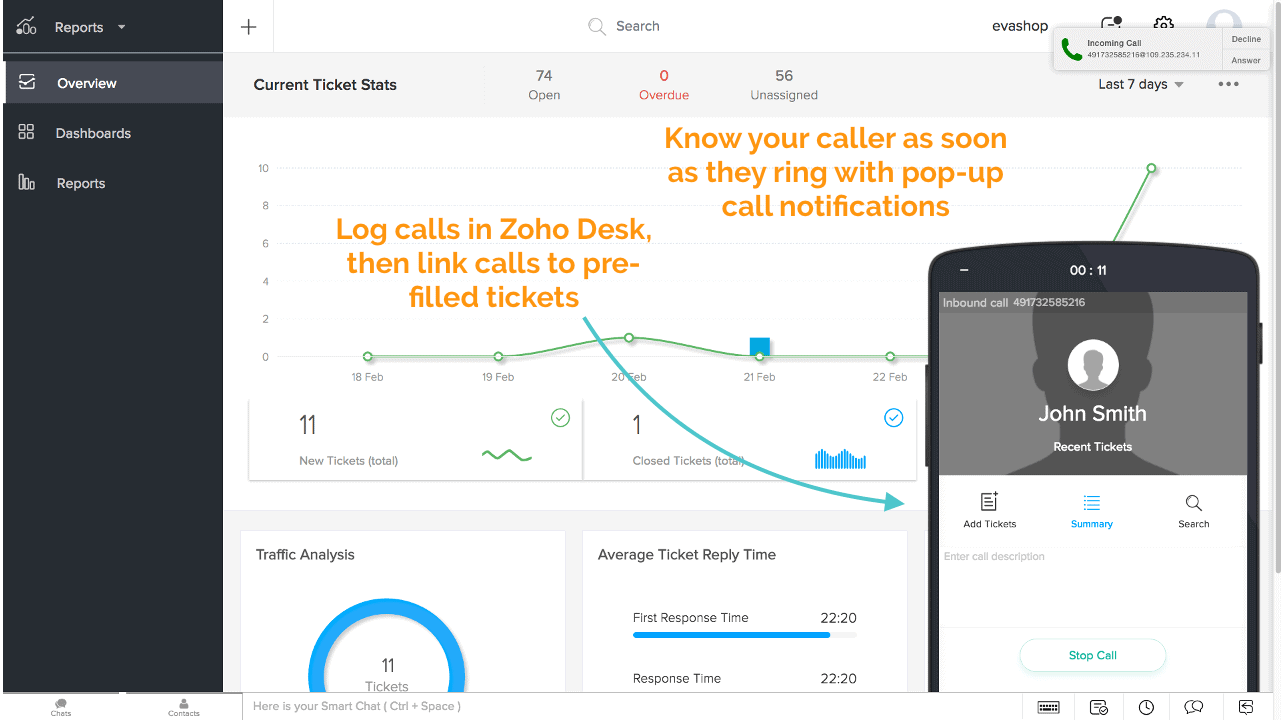 Inbound calls integration with Zoho