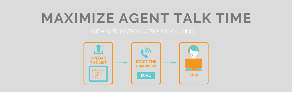 automated outbound calling