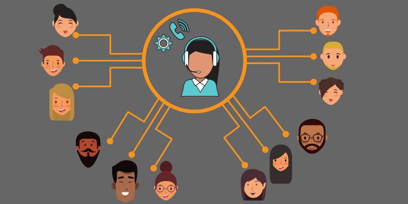 Touching base with existing customers - Customer retention
