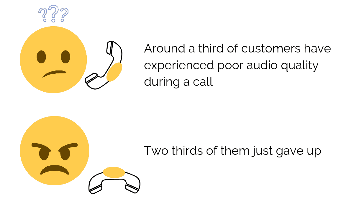 Call center software should be reliable