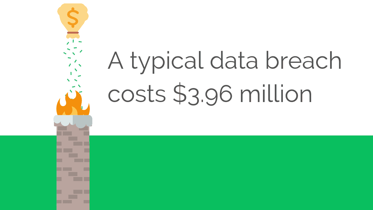 The very high cost of a data breach
