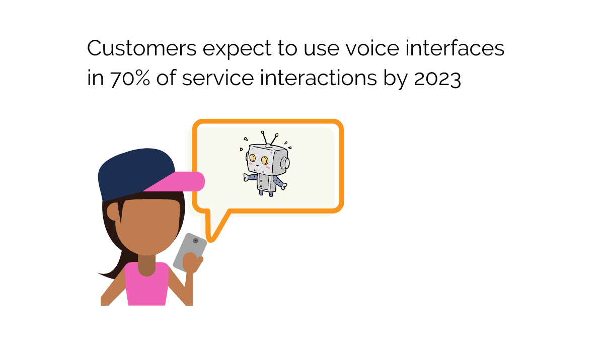 Customers expect to use voice recognition in 70% of service interactions by 2023