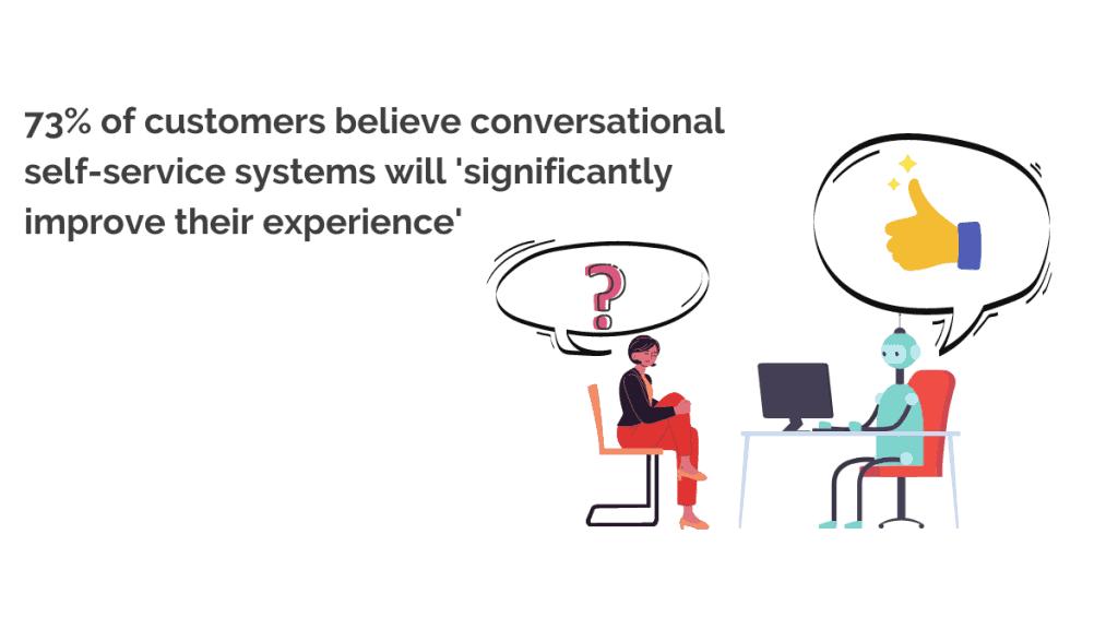 conversational self-service