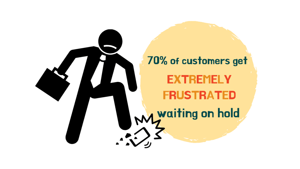 Customer frustration hold