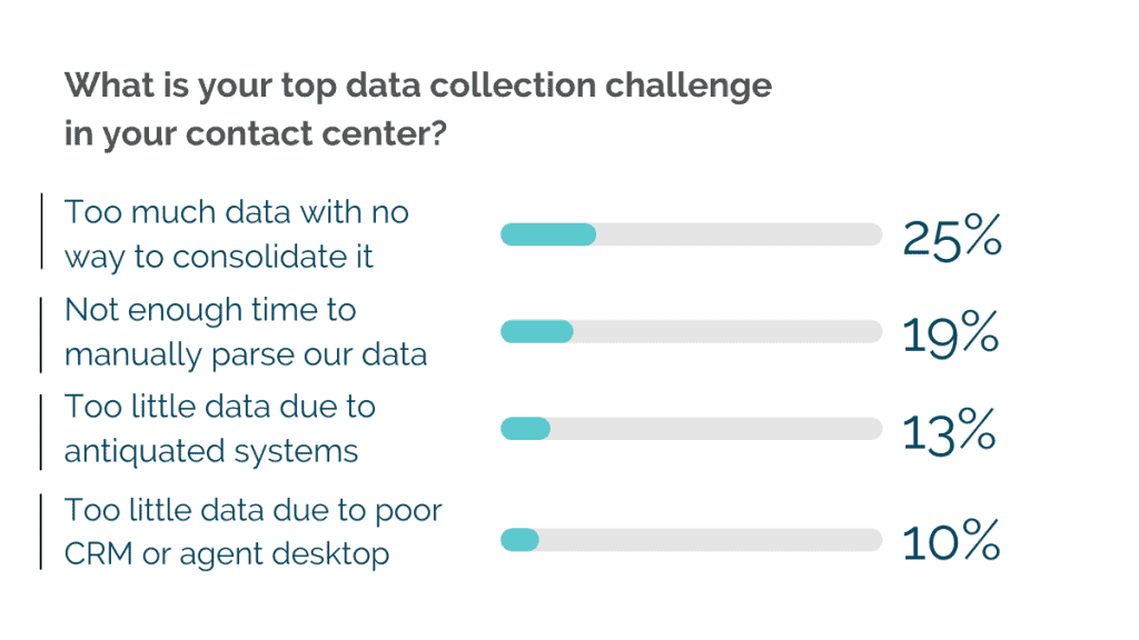 data collection challenges