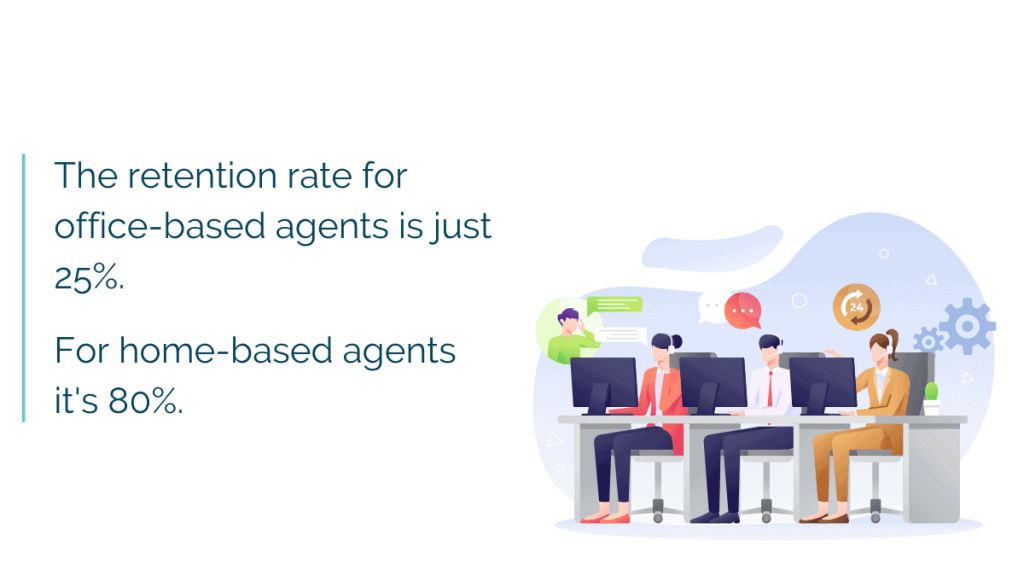 retention rates for agents